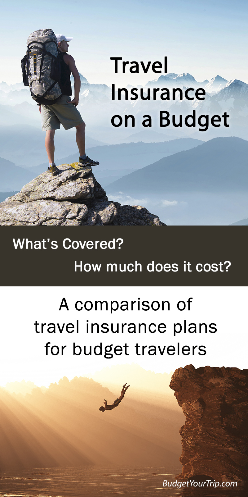Travel Insurance for Budget Travellers: Comparing Your Options